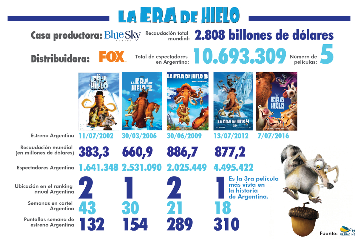 laeradehielo_infografia_argentina